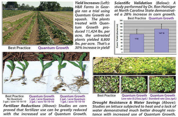 Quantum Growth MicrobeLife Organic Biological Products Agriculture Results University Studies